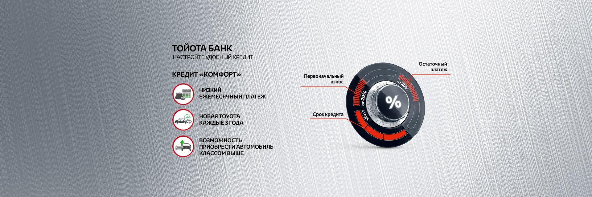 кредит в долларах банки