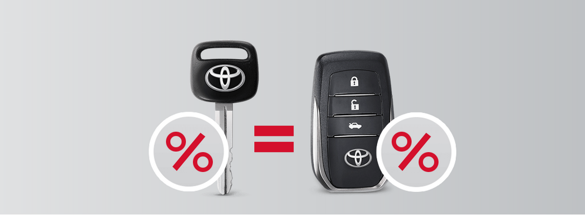 Программа «Ключ за ключ». Для действующих клиентов Тойота банк