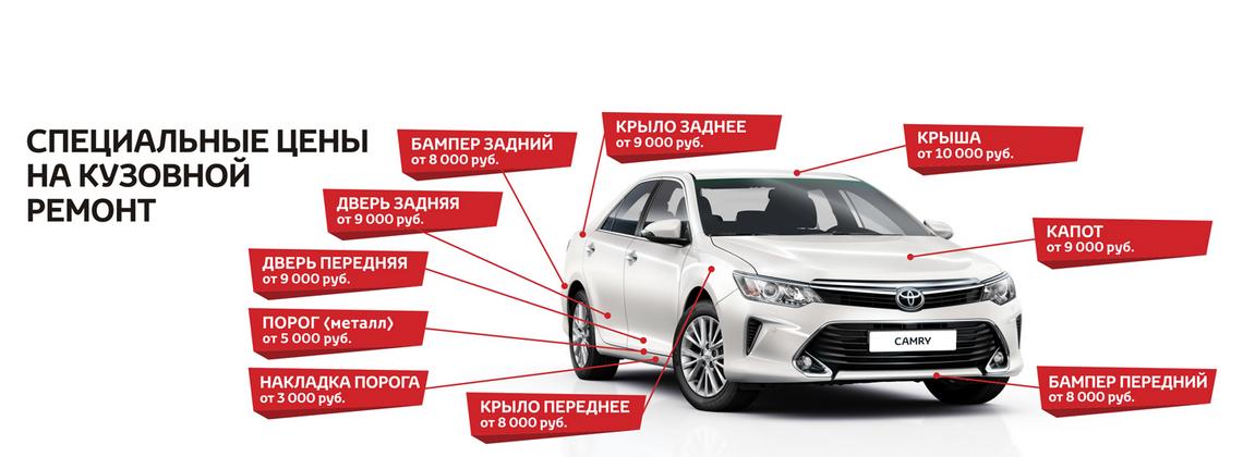 Кузовной ремонт в Тойота КЛЮЧАВТО