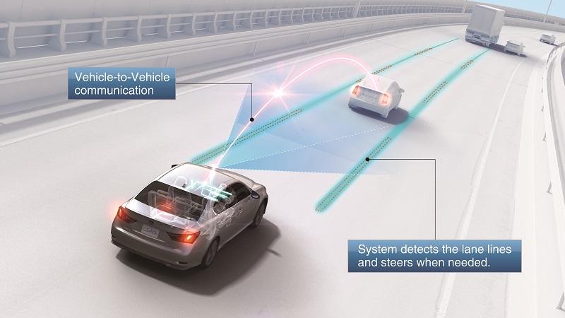 система поддержание полосы движения Тойота