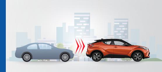 Toyota «Ключ за ключ»<br/>Постой и понятный способ обменять ваш кредитный автомобиль на новый